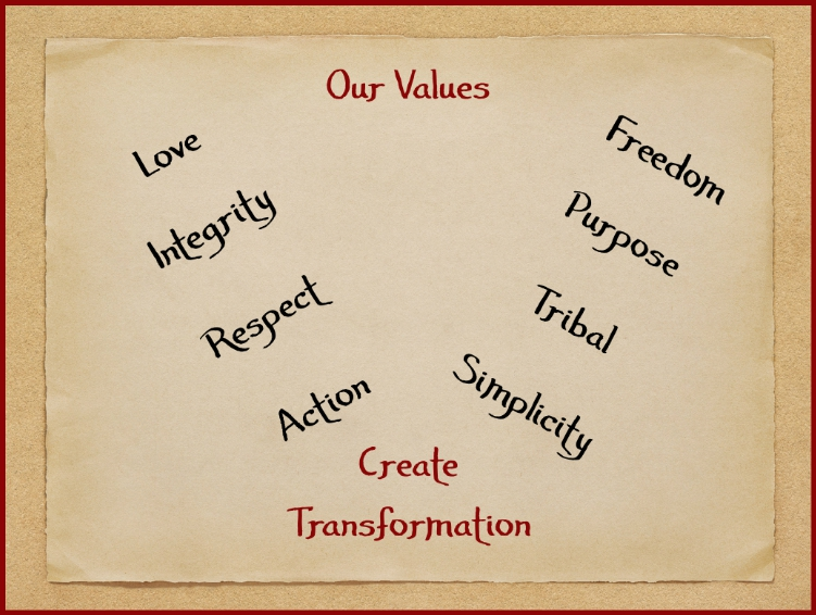 Ancient Wisdom for Modern Business Values